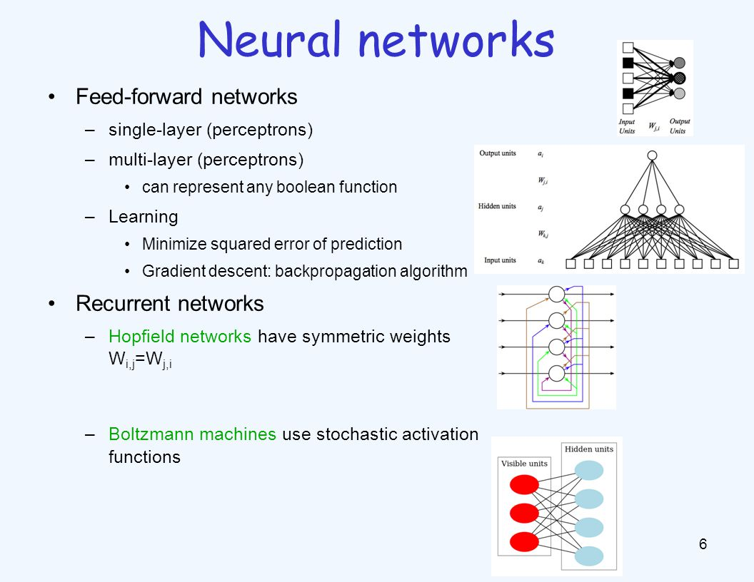 Feed-forward networks –single-layer (perceptrons) –multi-layer (perceptrons) can represent any boolean function –Learning Minimize squared error of pr