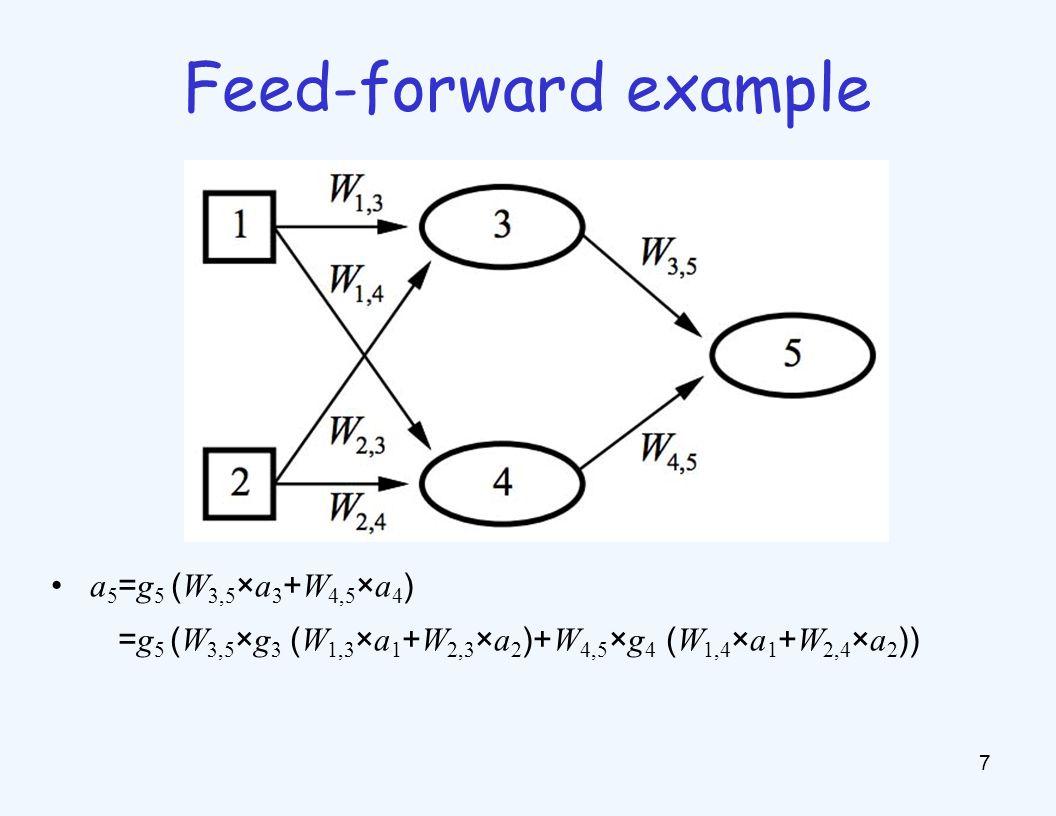 a 5 = g 5 ( W 3,5 × a 3 + W 4,5 × a 4 ) = g 5 ( W 3,5 × g 3 ( W 1,3 × a 1 + W 2,3 × a 2 )+ W 4,5 × g 4 ( W 1,4 × a 1 + W 2,4 × a 2 )) 7 Feed-forward e