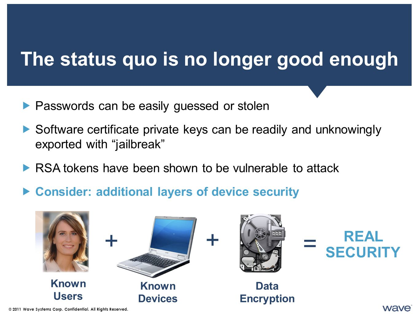 Passwords can be easily guessed or stolen Software certificate private keys can be readily and unknowingly exported with jailbreak RSA tokens have been shown to be vulnerable to attack Consider: additional layers of device security + = The status quo is no longer good enough © 2011 Wave Systems Corp.