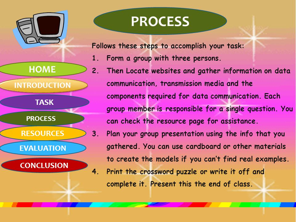 HOME INTRODUCTION TASK PROCESS RESOURCES EVALUATION CONCLUSION Your task is to now: 1.