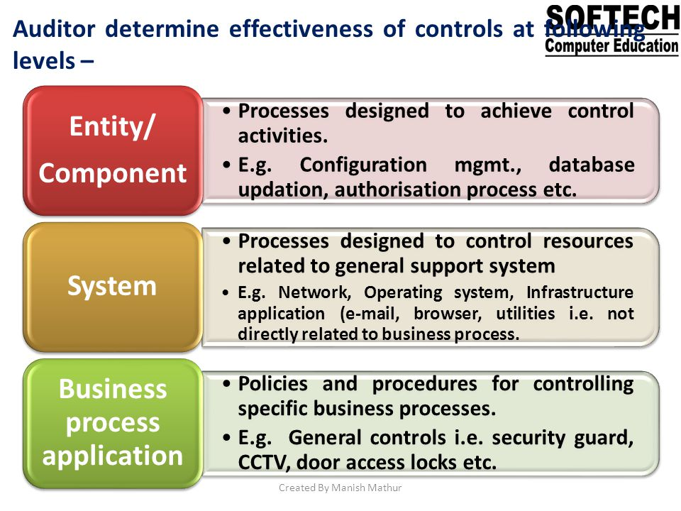 Auditor determine effectiveness of controls at following levels – Processes designed to achieve control activities. E.g. Configuration mgmt., database