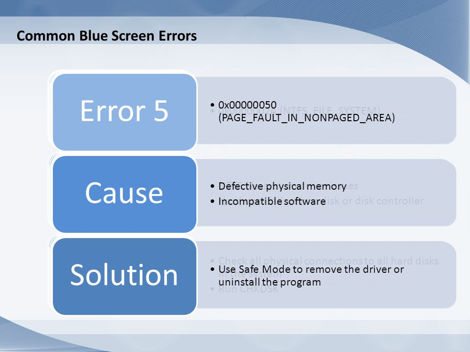 Troubleshooting Boot Issues – Blue Screen Errors Use System Restore/ Startup Repair/ Action Center Install the recent software updates Search for the