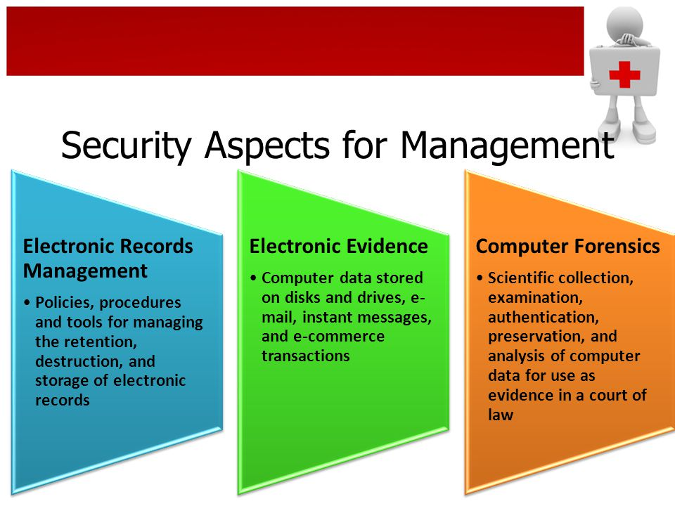 Security Aspects for Management Risk Assessment Determines the level of risk to the firm if a specific activity or process is not properly controlled Acceptable Use Policy (AUP) Authorization policies Identifying acceptable security goals