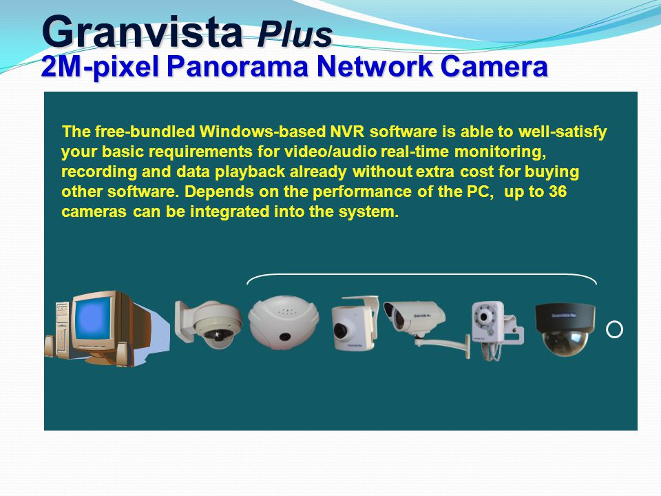Granvista Plus 2M-pixel Panorama Network Camera The free-bundled Windows-based NVR software is able to well-satisfy your basic requirements for video/audio real-time monitoring, recording and data playback already without extra cost for buying other software.