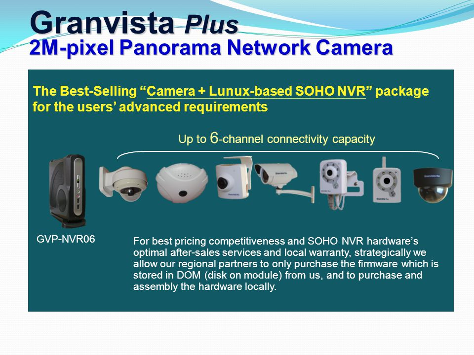 Granvista Plus 2M-pixel Panorama Network Camera The Best-Selling Camera + Lunux-based SOHO NVR package for the users advanced requirements Up to 6 -channel connectivity capacity GVP-NVR06 For best pricing competitiveness and SOHO NVR hardwares optimal after-sales services and local warranty, strategically we allow our regional partners to only purchase the firmware which is stored in DOM (disk on module) from us, and to purchase and assembly the hardware locally.