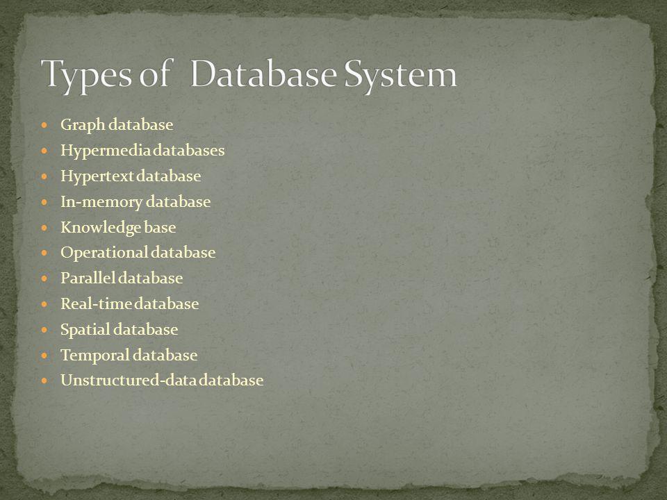Graph database Hypermedia databases Hypertext database In-memory database Knowledge base Operational database Parallel database Real-time database Spa