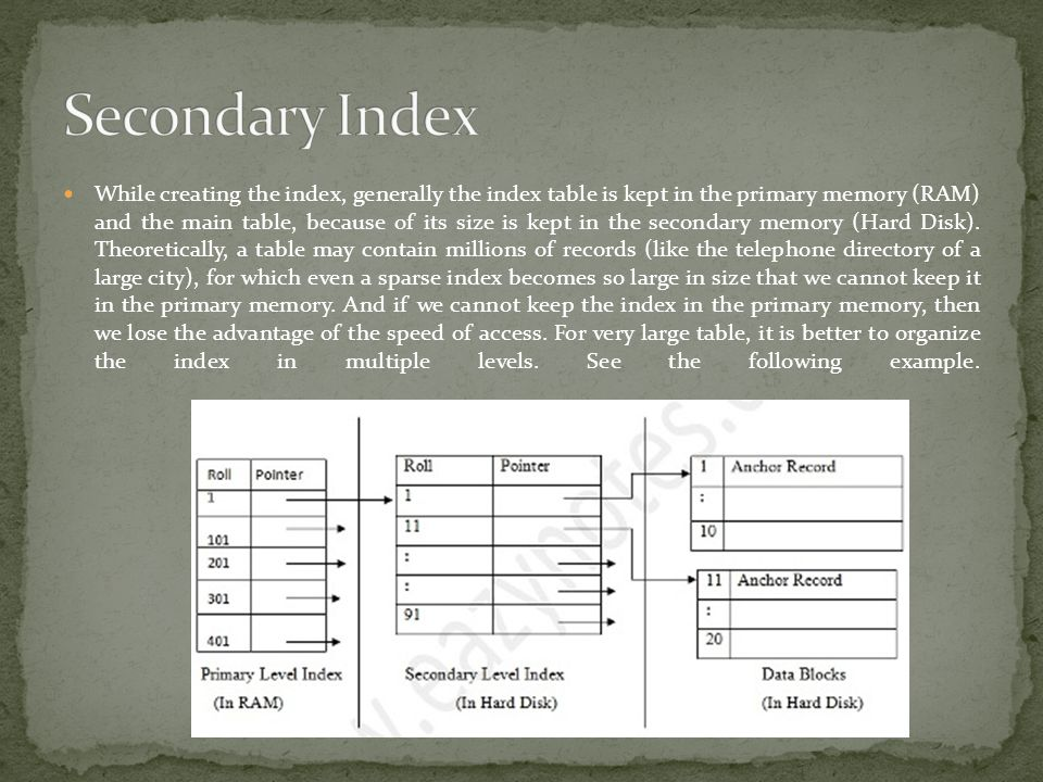 While creating the index, generally the index table is kept in the primary memory (RAM) and the main table, because of its size is kept in the seconda