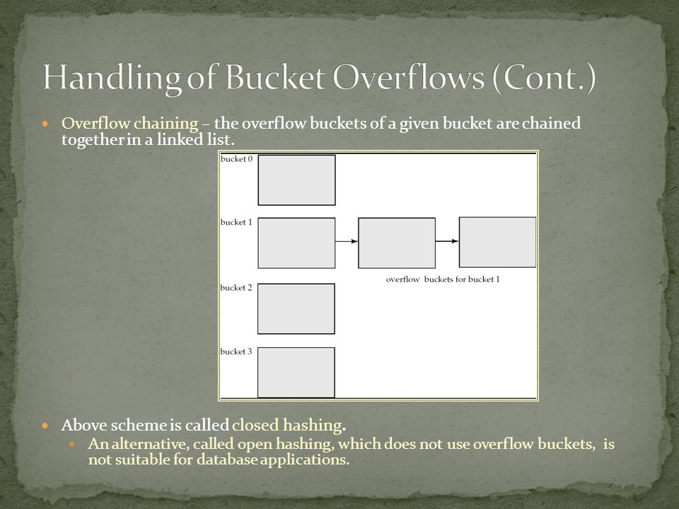 Overflow chaining – the overflow buckets of a given bucket are chained together in a linked list. Above scheme is called closed hashing. An alternativ