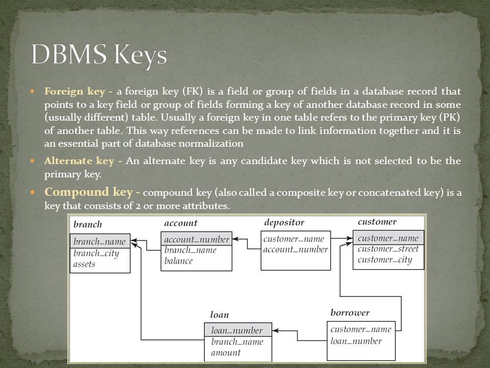 Foreign key - a foreign key (FK) is a field or group of fields in a database record that points to a key field or group of fields forming a key of ano