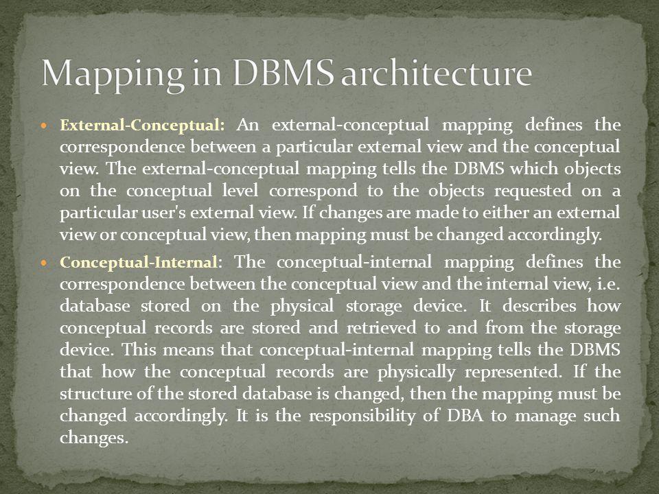 External-Conceptual: An external-conceptual mapping defines the correspondence between a particular external view and the conceptual view. The externa
