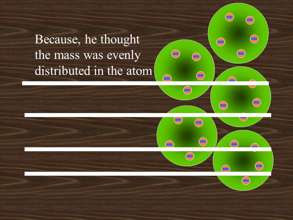 Because, he thought the mass was evenly distributed in the atom Chemist. Ahmed elfekey