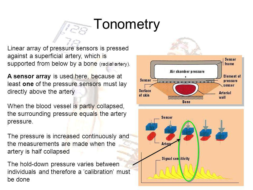 Tonometry A sensor array is used here, because at least one of the pressure sensors must lay directly above the artery Linear array of pressure sensor