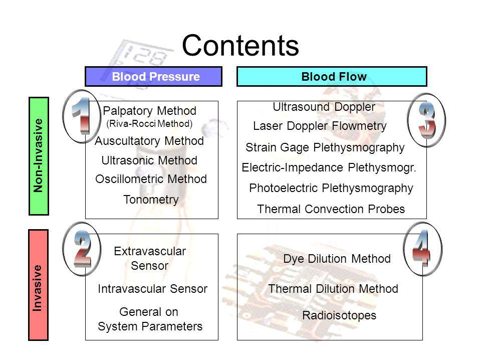 Ultrasonic Method (cont.) +) Can be also used in noisy environment ADVANTAGES & DISADVANTAGES +) Can be used with infants and hypotensive individuals -) Subjects movements change the path from sensor to vessel As the cuff pressure is increased, the time between opening and closing decreases until they coincide Systolic pressure Again as the cuff pressure is decreased, the time between opening and closing increases until they coincide Diastolic pressure