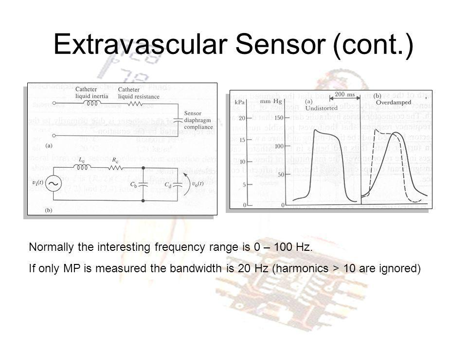 Extravascular Sensor (cont.) Normally the interesting frequency range is 0 – 100 Hz. If only MP is measured the bandwidth is 20 Hz (harmonics > 10 are