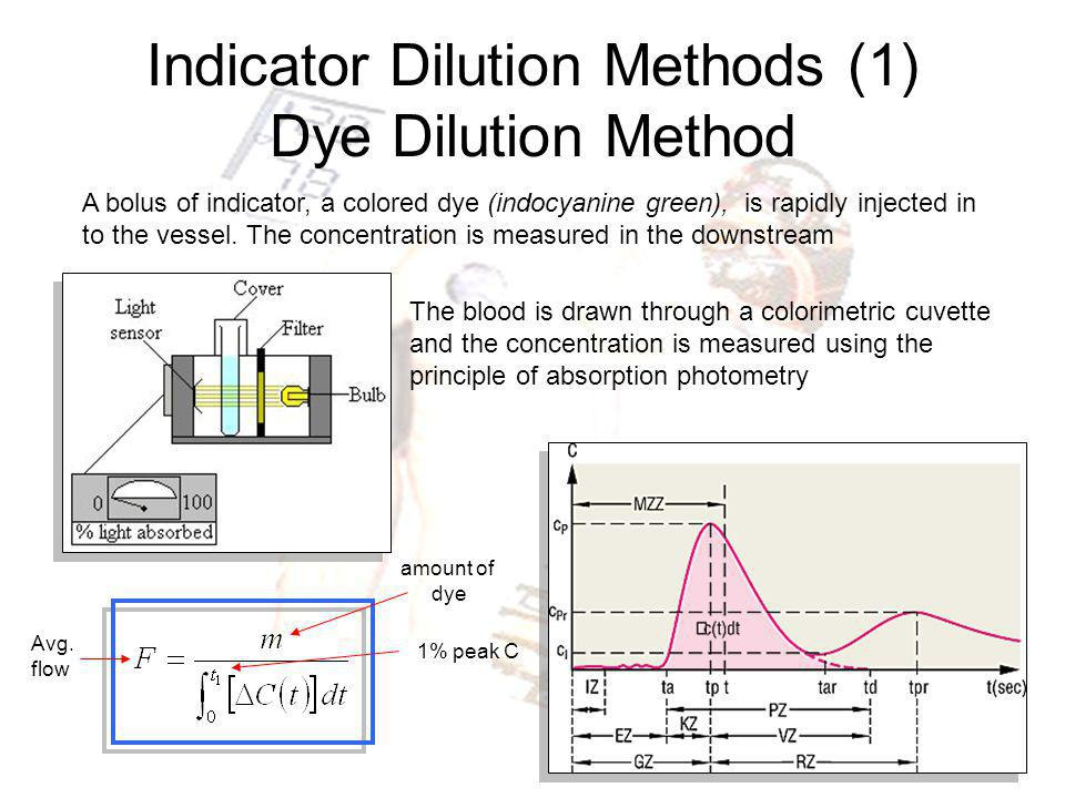 Indicator Dilution Methods (1) Dye Dilution Method A bolus of indicator, a colored dye (indocyanine green), is rapidly injected in to the vessel. The