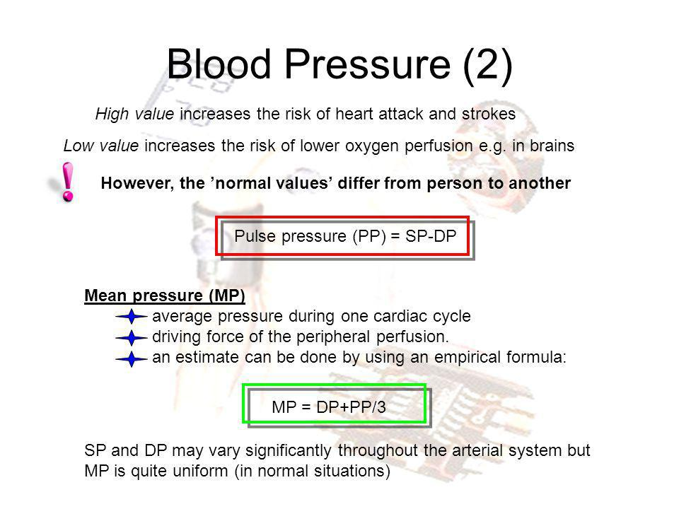 Blood Pressure (2) Pulse pressure (PP) = SP-DP MP = DP+PP/3 Mean pressure (MP) average pressure during one cardiac cycle driving force of the peripher