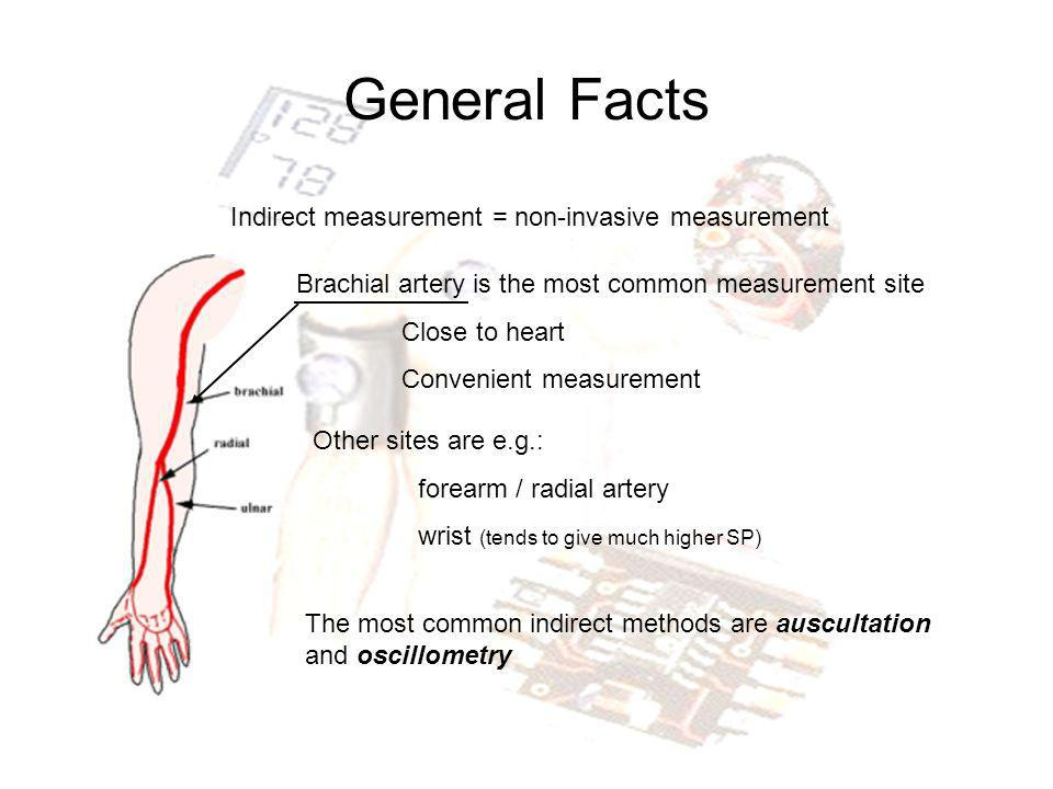 General Facts (cont.) An occlusive cuff is placed on arm and inflated to P > SP.