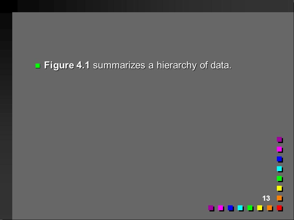 13 n Figure 4.1 summarizes a hierarchy of data.