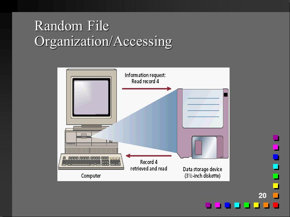 20 Random File Organization/Accessing