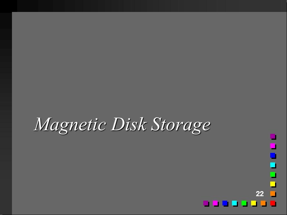 22 Magnetic Disk Storage