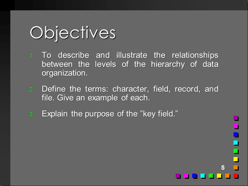 5 Objectives 1. To describe and illustrate the relationships between the levels of the hierarchy of data organization. 2. Define the terms: character,