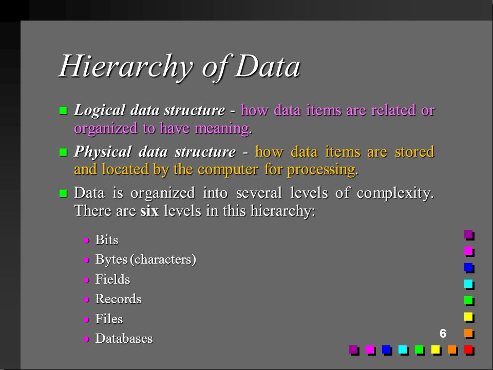 6 Hierarchy of Data n Logical data structure - how data items are related or organized to have meaning. n Physical data structure - how data items are
