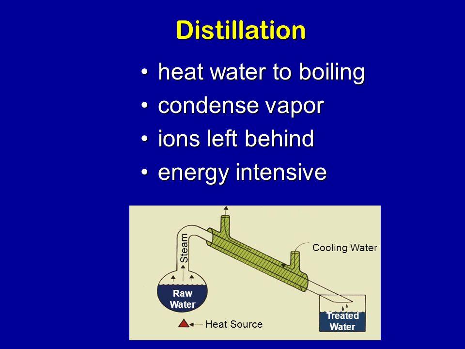 Distillation heat water to boilingheat water to boiling condense vaporcondense vapor ions left behindions left behind energy intensiveenergy intensive Heat Source Cooling Water Raw Water Treated Water Steam