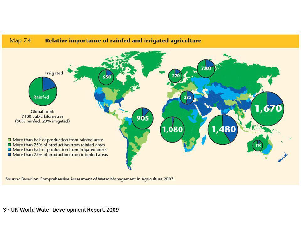 3 rd UN World Water Development Report, 2009