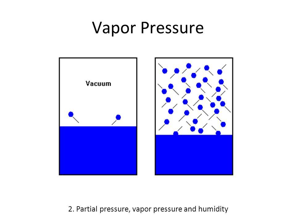 Vapor Pressure 2. Partial pressure, vapor pressure and humidity
