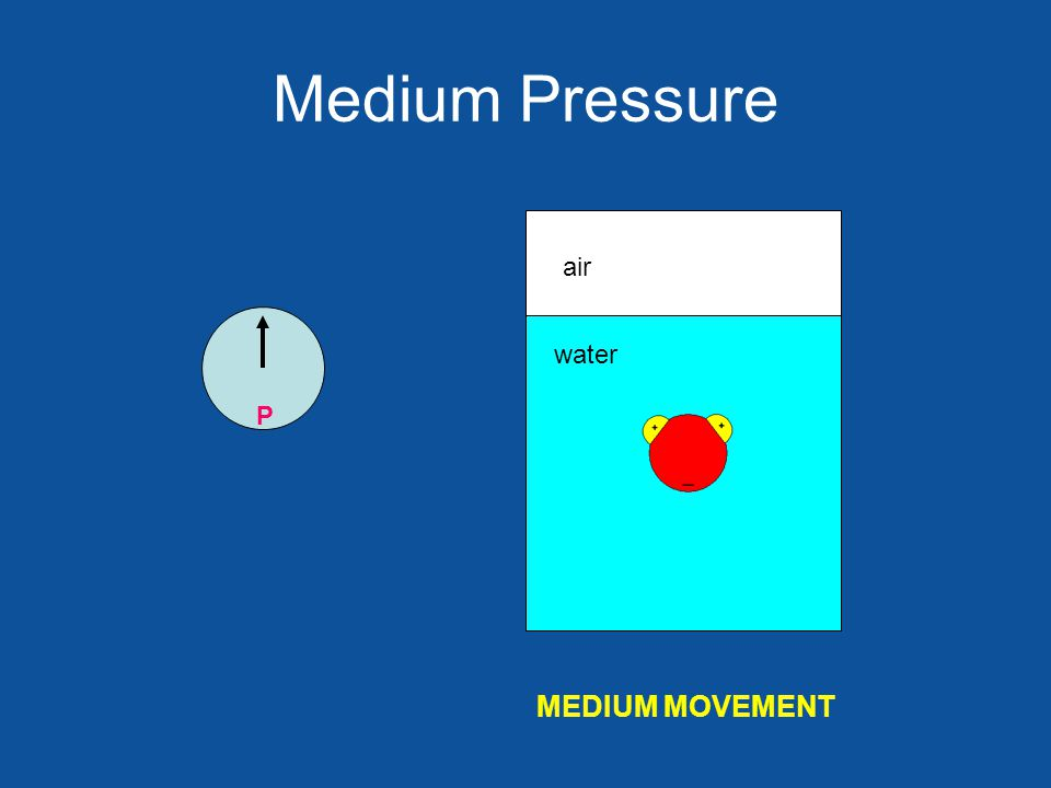 Medium Pressure air water MEDIUM MOVEMENT P