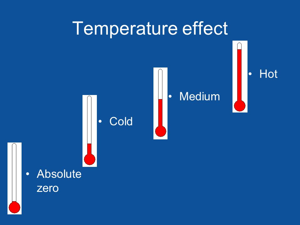 Temperature effect Absolute zero Cold Medium Hot