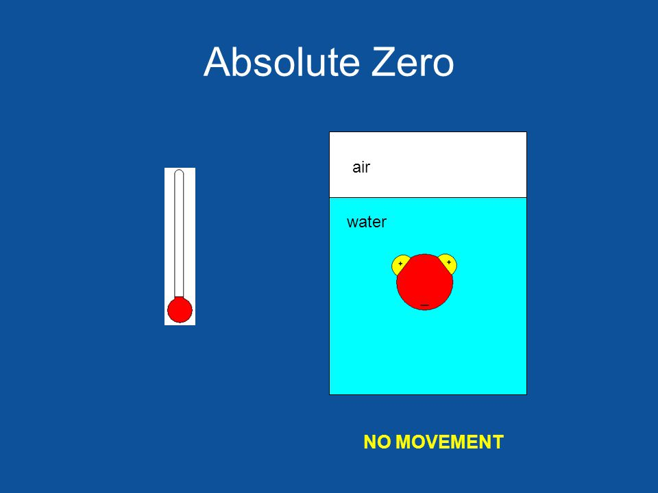 Absolute Zero air water NO MOVEMENT