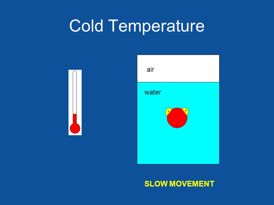 Cold Temperature air water SLOW MOVEMENT