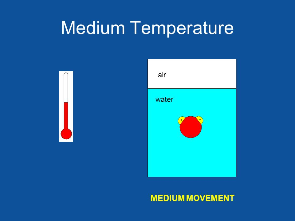 Medium Temperature air water MEDIUM MOVEMENT