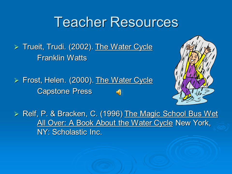 Teacher Resources www.proteacher.com (includes lesson plan ideas utilized by other teachers) www.proteacher.com (includes lesson plan ideas utilized b