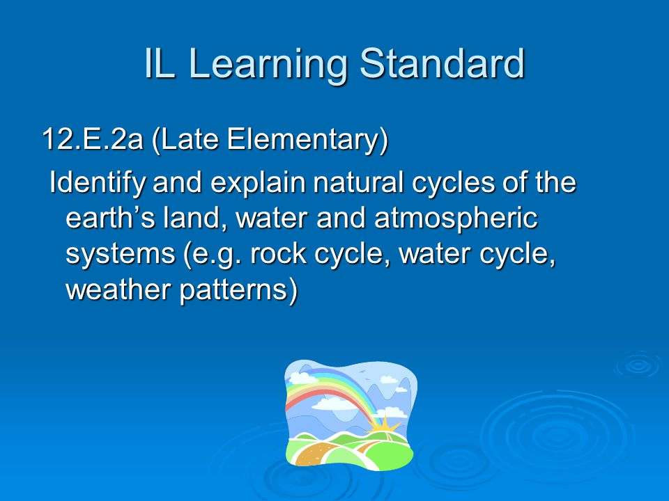 Teacher Resources Trueit, Trudi.(2002). The Water Cycle Trueit, Trudi.