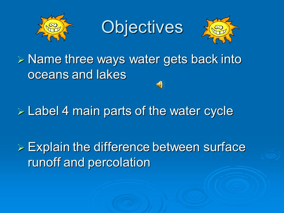 Objectives Name three ways water gets back into oceans and lakes Name three ways water gets back into oceans and lakes Label 4 main parts of the water cycle Label 4 main parts of the water cycle Explain the difference between surface runoff and percolation Explain the difference between surface runoff and percolation