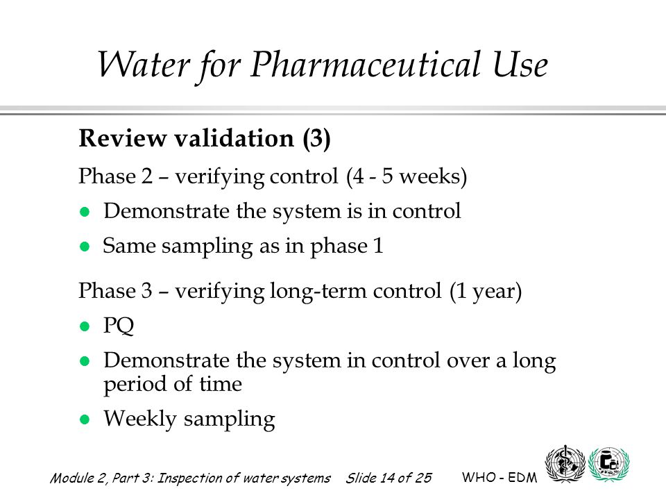 Module 2, Part 3: Inspection of water systems Slide 14 of 25 WHO - EDM Water for Pharmaceutical Use Review validation (3) Phase 2 – verifying control