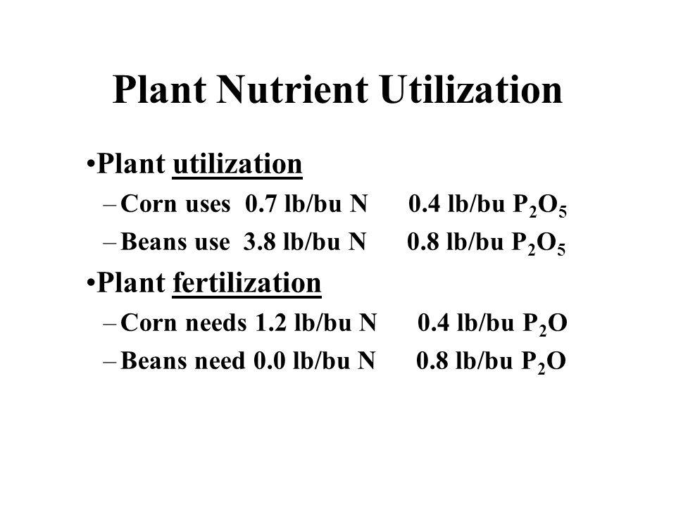 Plant Nutrient Utilization Plant utilization –Corn uses 0.7 lb/bu N 0.4 lb/bu P 2 O 5 –Beans use 3.8 lb/bu N 0.8 lb/bu P 2 O 5 Plant fertilization –Corn needs 1.2 lb/bu N 0.4 lb/bu P 2 O –Beans need 0.0 lb/bu N 0.8 lb/bu P 2 O