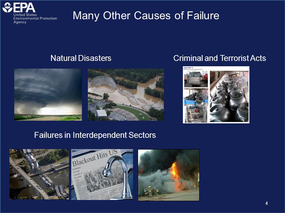 4 Natural Disasters Failures in Interdependent Sectors Criminal and Terrorist Acts Many Other Causes of Failure