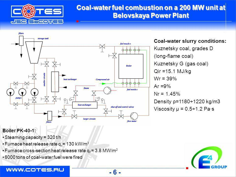Coal-water fuel combustion on a 200 MW unit at Belovskaya Power Plant Boiler PK-40-1: Steaming capacity = 320 t/h Furnace heat release rate q v = 130