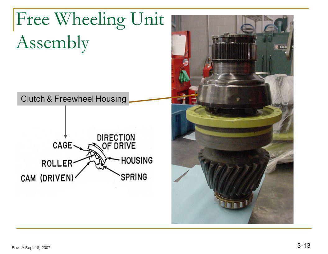 3-13 Rev. A Sept 18, 2007 Free Wheeling Unit Assembly Clutch & Freewheel Housing