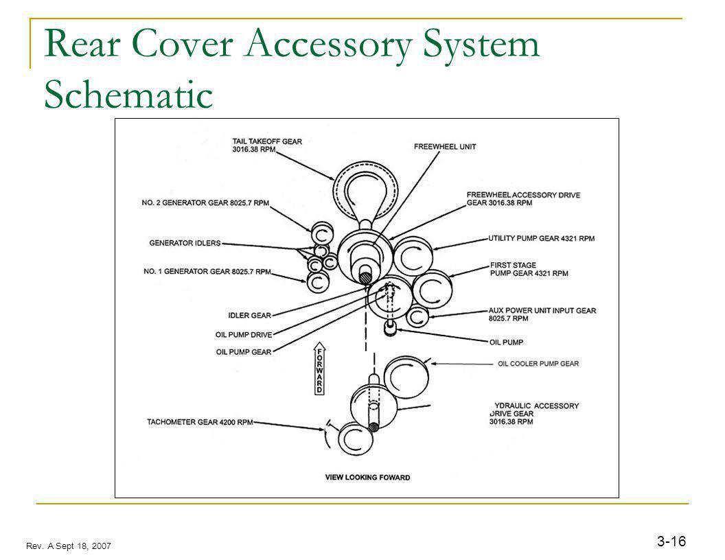 3-16 Rev. A Sept 18, 2007 Rear Cover Accessory System Schematic