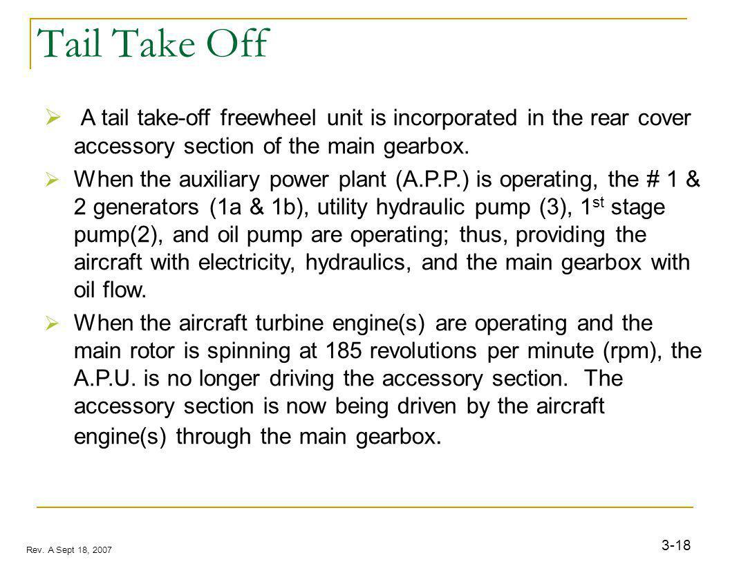 3-18 Rev. A Sept 18, 2007 Tail Take Off A tail take-off freewheel unit is incorporated in the rear cover accessory section of the main gearbox. When t