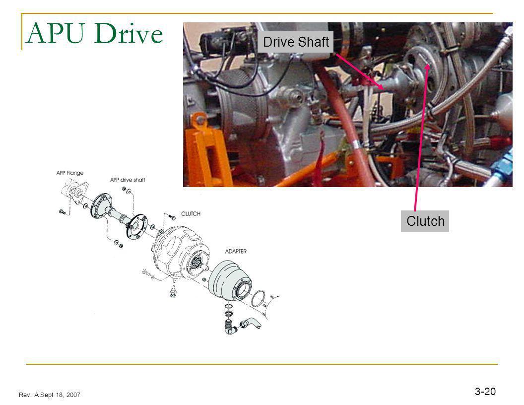 3-20 Rev. A Sept 18, 2007 APU Drive Clutch Drive Shaft