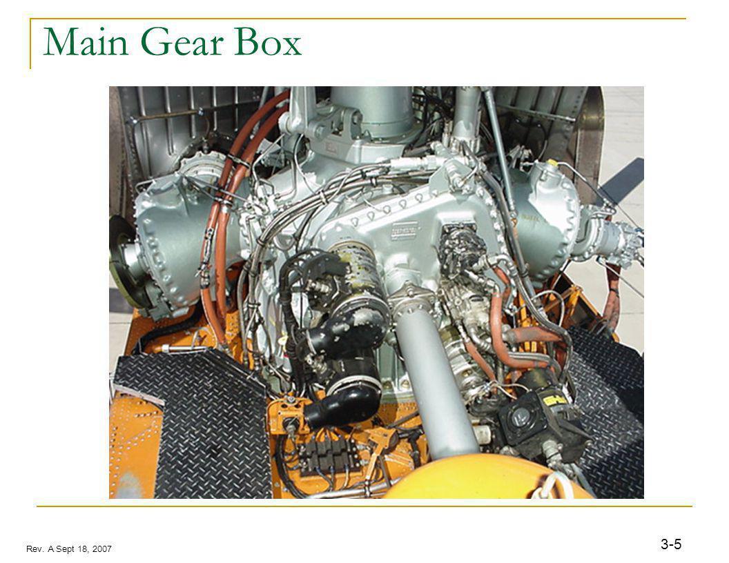 3-5 Rev. A Sept 18, 2007 Main Gear Box