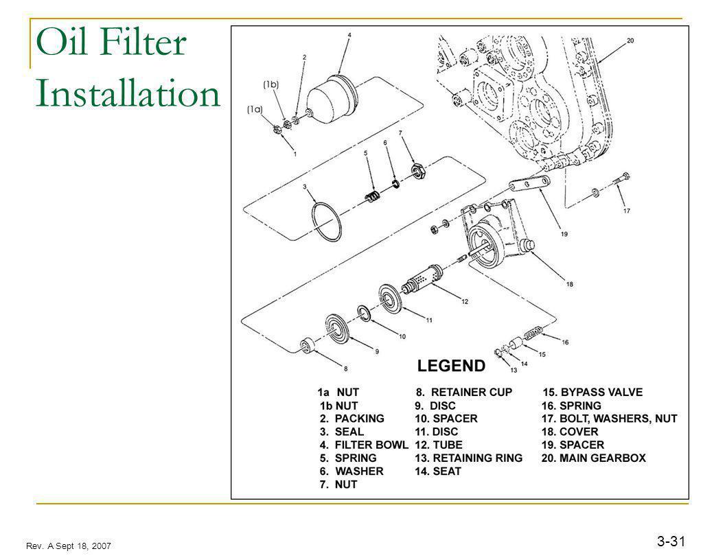 3-31 Rev. A Sept 18, 2007 Oil Filter Installation