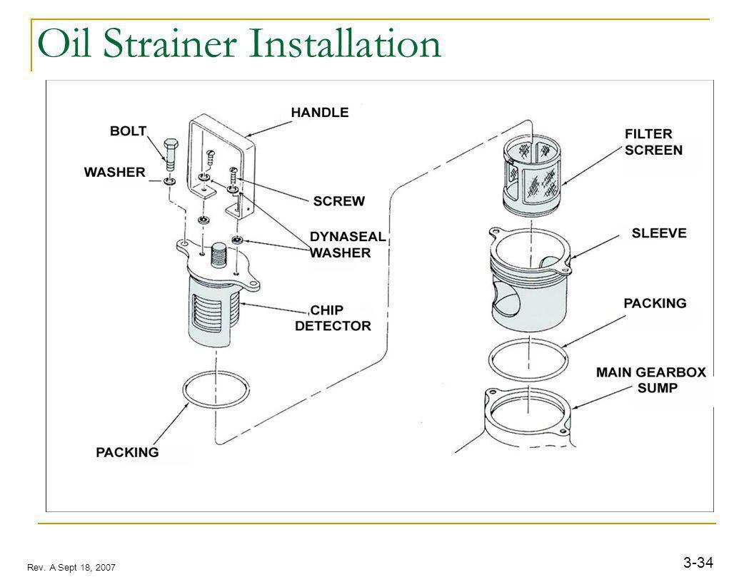 3-34 Rev. A Sept 18, 2007 Oil Strainer Installation