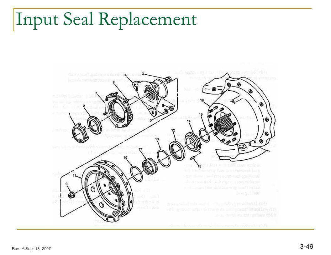 3-49 Rev. A Sept 18, 2007 Input Seal Replacement