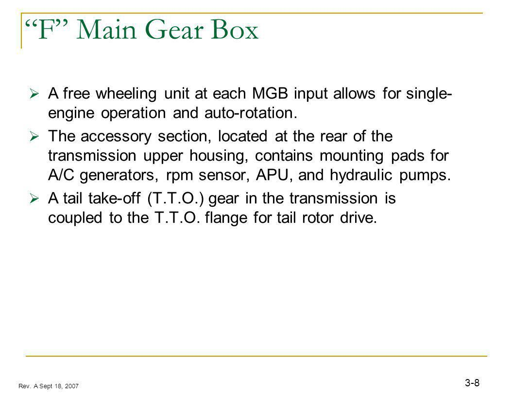 3-8 Rev. A Sept 18, 2007 F Main Gear Box A free wheeling unit at each MGB input allows for single- engine operation and auto-rotation. The accessory s